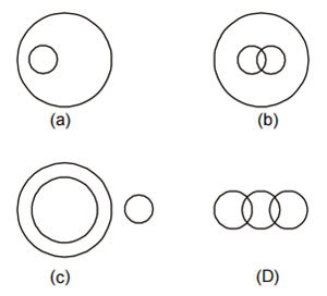 logical reasoning venn diagram questions pdf